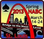 Spring Nationals i St. Louis